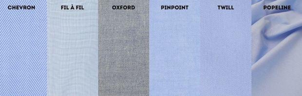 Différents types de tissus de chemise